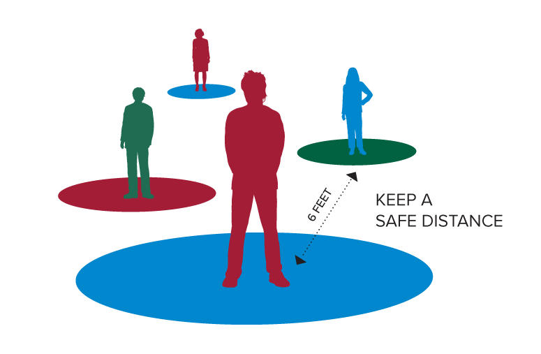 """Keep a Safe Distance"" Illustration: silhouettes of people standing in circles, six feet apart."